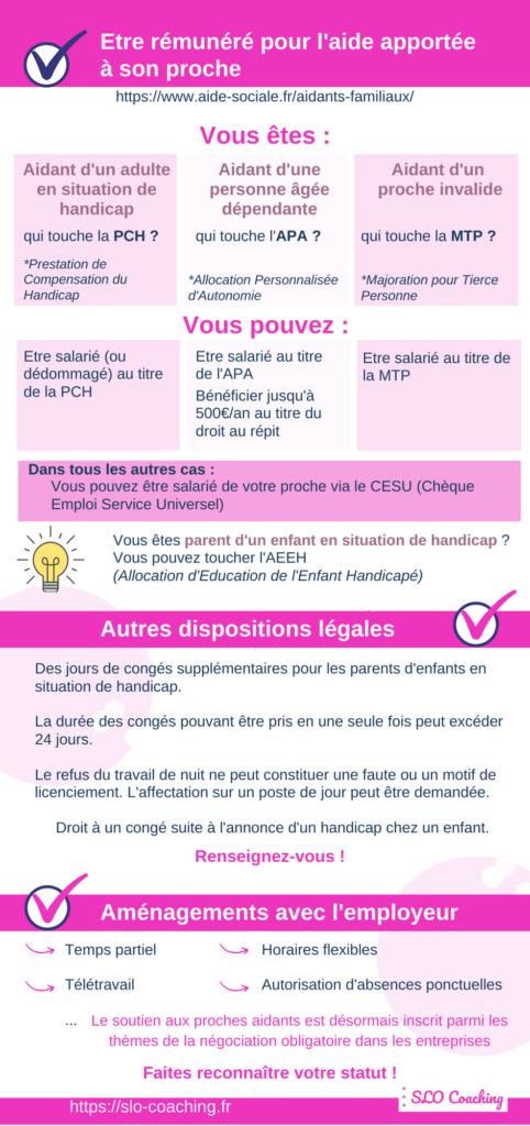 Aidants Salariés-2